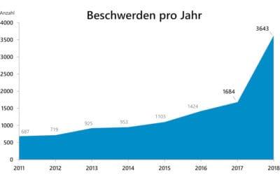 Bayerische Datenschützer stehen unter starkem Druck